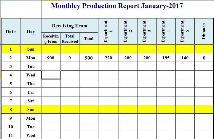 Format of production schedule plan template in excel project monthly production report day wise format if you are concerned with the daily received material reception data and the daily apportionment of that material pronofoot35fo Gallery