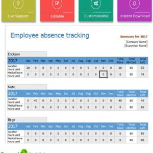 Employee Absent Schedule Template Excel   Template124