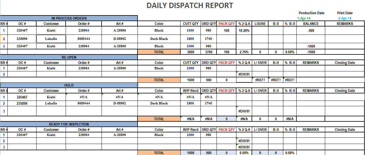 daily dispatch report template excel  u2013 project management
