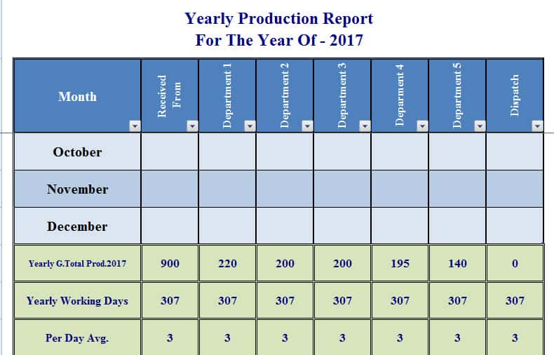 Production Plan Format in Excel Template - Template124