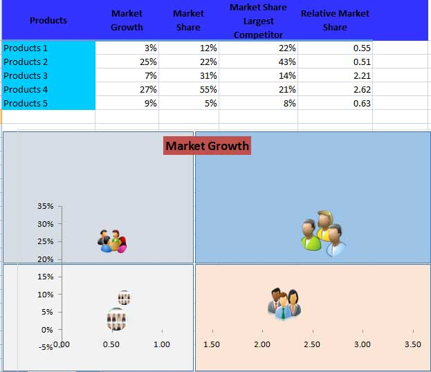 Project Plan With Creating Bcg Matrix In Excel Template124
