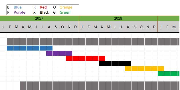 Construction Schedule With Gantt Chart Template Excel Template124