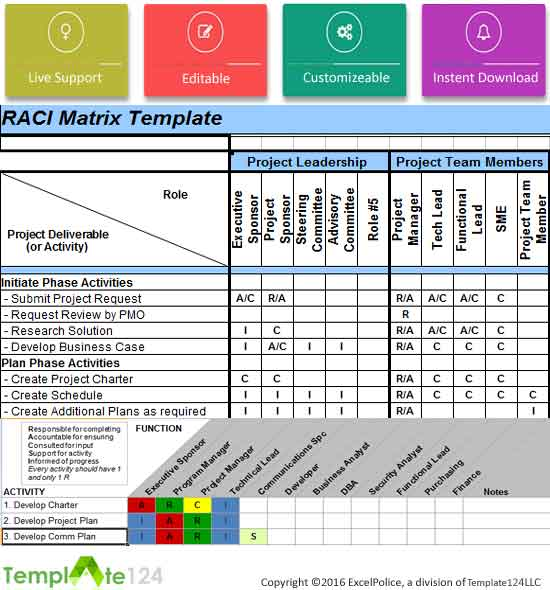 Raci Matrix Template Excel Project Management  Template