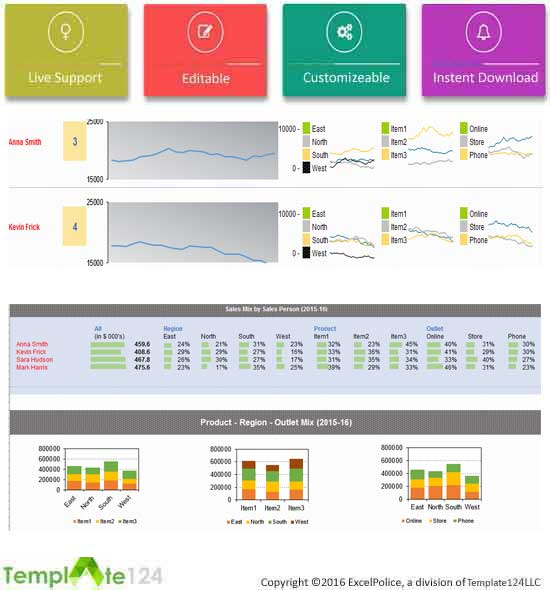 daily excel sales dashboard templates template124