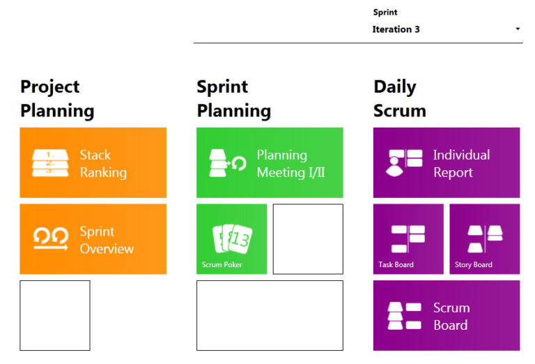 Daily Scrum Meeting Template Excel