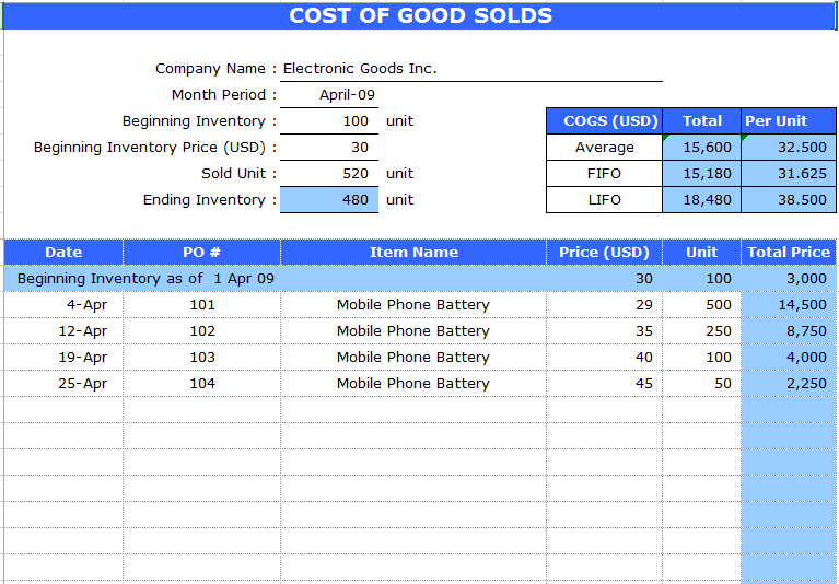 Cost of Goods Sold Sheet Template