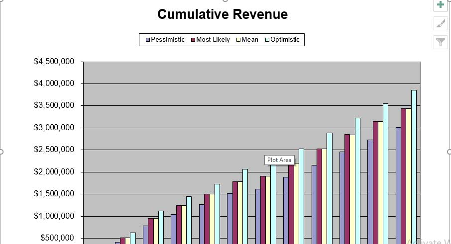 Cumulative-Revenue
