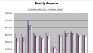 Monthly-Revenue