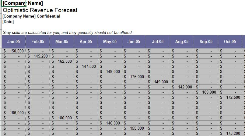 Optimistic-Revenue-Forecast