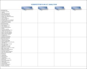 Competitor Benchmarking Template Excel