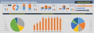 Employee KPI Excel Template