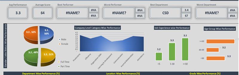 Employee-Training-KPI